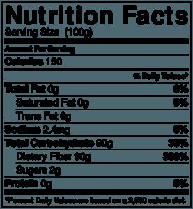 Agave Inulin Nutrition